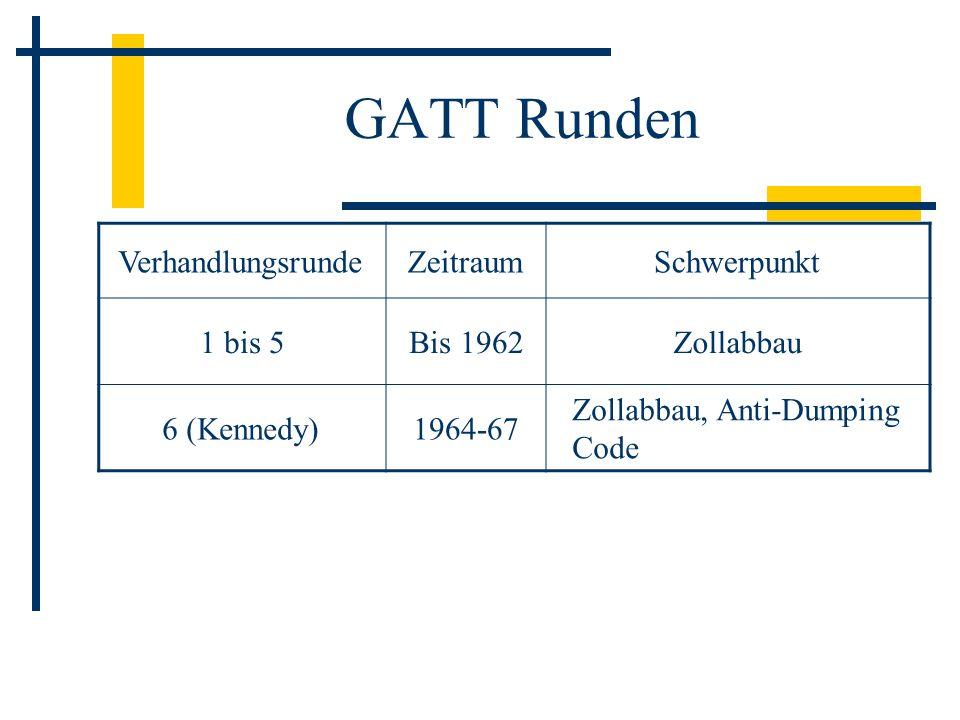 GATT Runden VerhandlungsrundeZeitraumSchwerpunkt 1 bis 5Bis 1962Zollabbau 6 (Kennedy)1964-67 Zollabbau, Anti-Dumping Code 7 (Tokio)1973-79 Neuer Anti-Dumping Code, Subventions Code