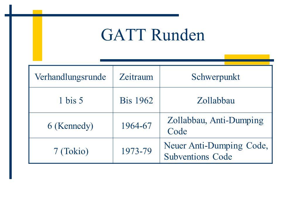 GATT Runden VerhandlungsrundeZeitraumSchwerpunkt 1 bis 5Bis 1962Zollabbau 6 (Kennedy)1964-67 Zollabbau, Anti-Dumping Code 7 (Tokio)1973-79 Neuer Anti-Dumping Code, Subventions Code 8 (Uruguay)1986-93 Liberalisierung des Agrarhandels, Einbezug v.