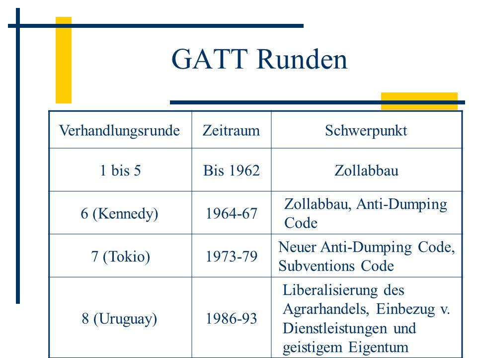 GATT Runden VerhandlungsrundeZeitraumSchwerpunkt 1 bis 5Bis 1962Zollabbau 6 (Kennedy)1964-67 Zollabbau, Anti-Dumping Code 7 (Tokio)1973-79 Neuer Anti-