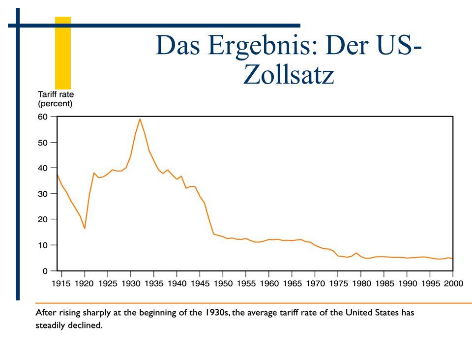 Das Ergebnis: Der US- Zollsatz