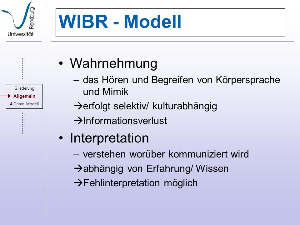 WIBR - Modell Wahrnehmung –das Hören und Begreifen von Körpersprache und Mimik erfolgt selektiv/ kulturabhängig Informationsverlust Interpretation –verstehen worüber kommuniziert wird abhängig von Erfahrung/ Wissen Fehlinterpretation möglich Gliederung Allgemein 4-Ohren Modell