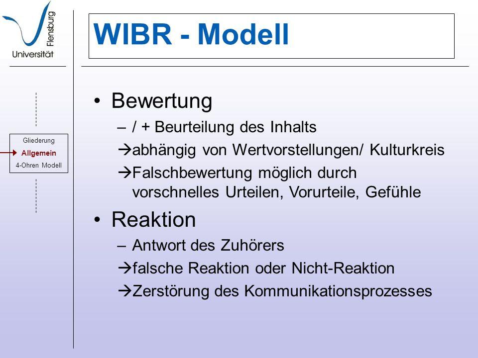 Bewertung –/ + Beurteilung des Inhalts abhängig von Wertvorstellungen/ Kulturkreis Falschbewertung möglich durch vorschnelles Urteilen, Vorurteile, Gefühle Reaktion –Antwort des Zuhörers falsche Reaktion oder Nicht-Reaktion Zerstörung des Kommunikationsprozesses WIBR - Modell Gliederung Allgemein 4-Ohren Modell