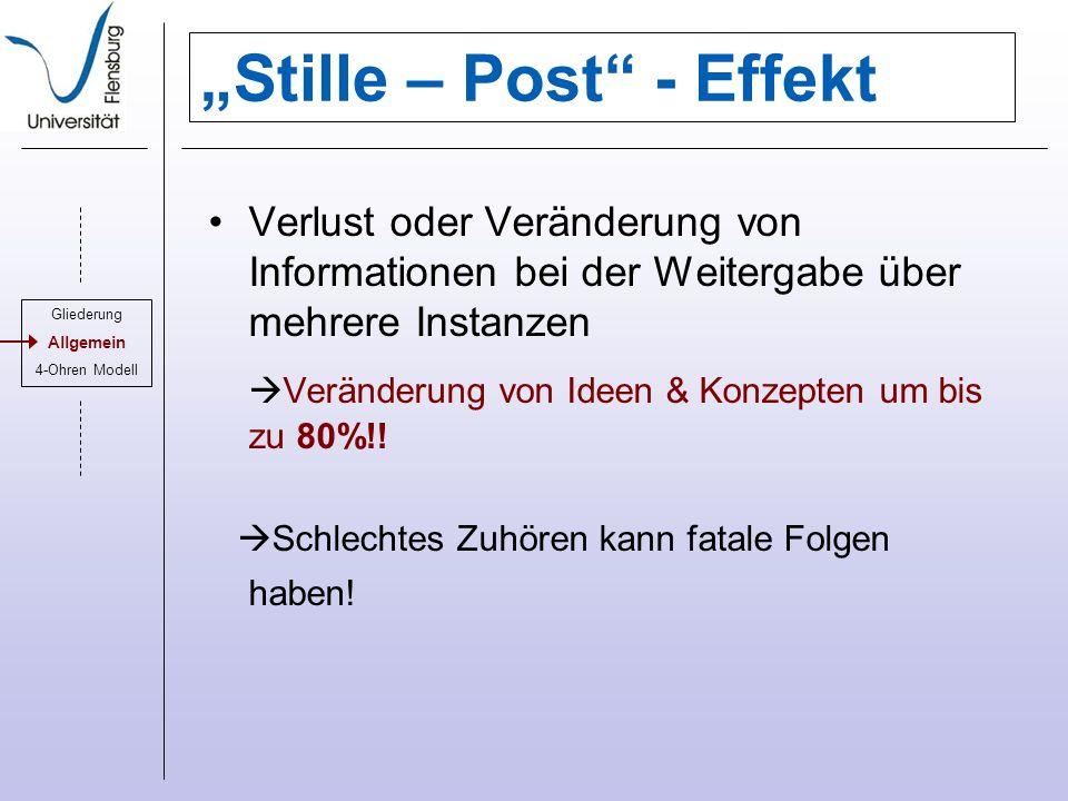 Stille – Post - Effekt Verlust oder Veränderung von Informationen bei der Weitergabe über mehrere Instanzen Veränderung von Ideen & Konzepten um bis zu 80%!.
