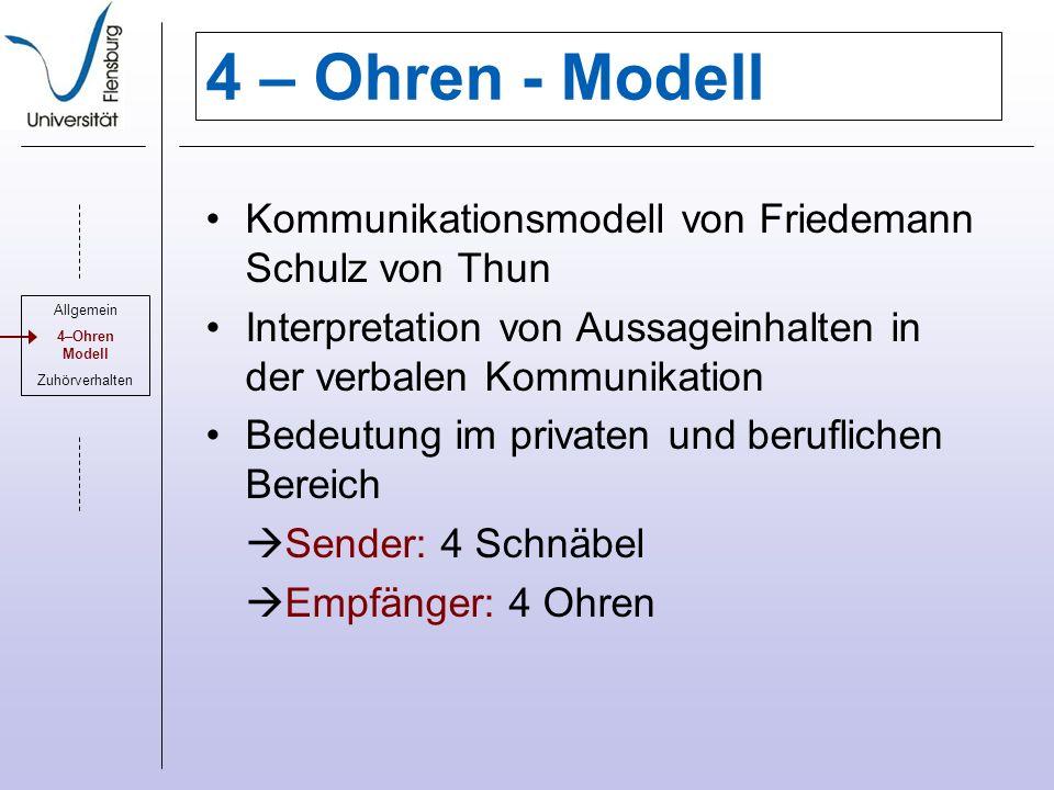 4 – Ohren - Modell Kommunikationsmodell von Friedemann Schulz von Thun Interpretation von Aussageinhalten in der verbalen Kommunikation Bedeutung im privaten und beruflichen Bereich Sender: 4 Schnäbel Empfänger: 4 Ohren Allgemein 4–Ohren Modell Zuhörverhalten