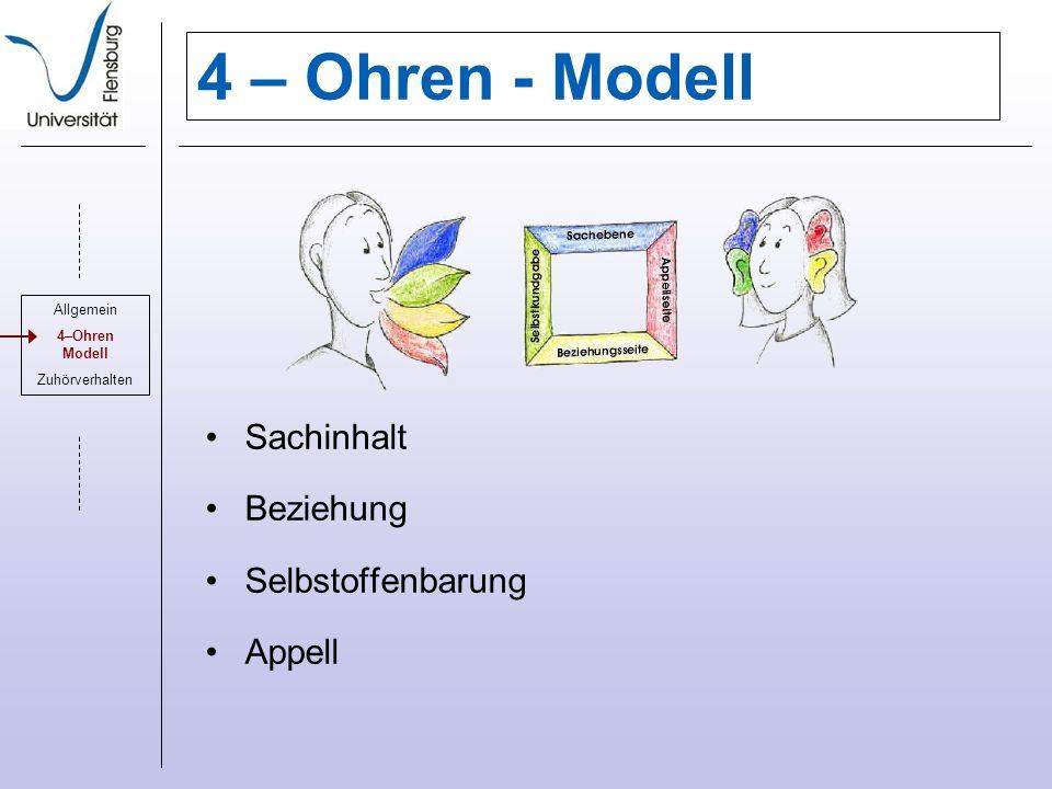 4 – Ohren - Modell Sachinhalt Beziehung Selbstoffenbarung Appell Allgemein 4–Ohren Modell Zuhörverhalten