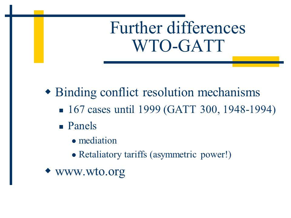 WTO Organisation