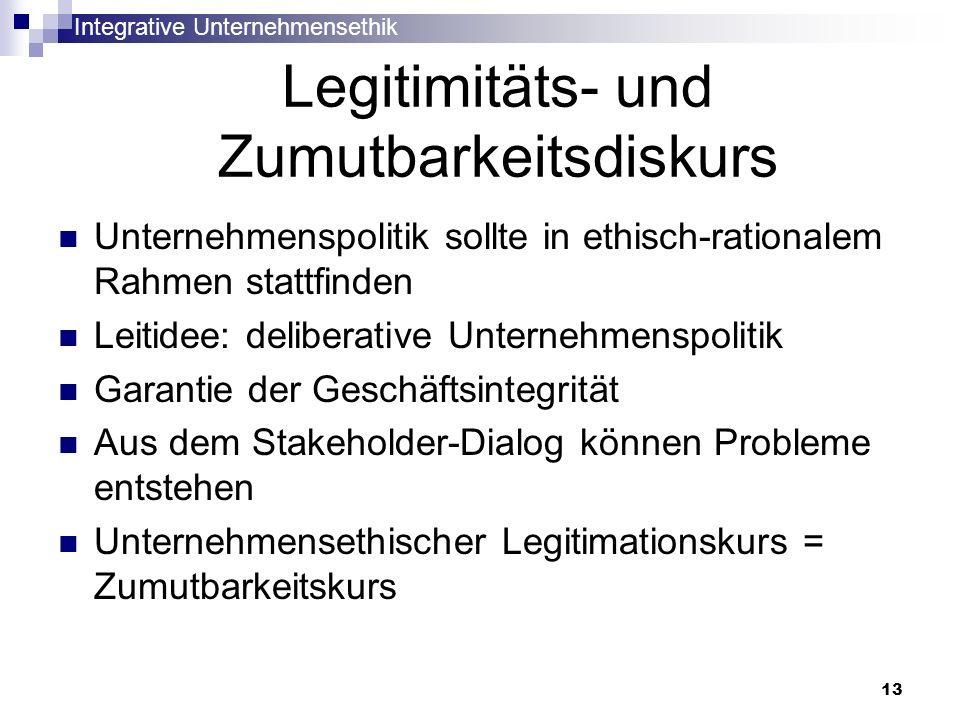 Integrative Unternehmensethik 13 Legitimitäts- und Zumutbarkeitsdiskurs Unternehmenspolitik sollte in ethisch-rationalem Rahmen stattfinden Leitidee: