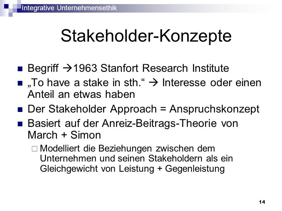Integrative Unternehmensethik 14 Stakeholder-Konzepte Begriff 1963 Stanfort Research Institute To have a stake in sth. Interesse oder einen Anteil an