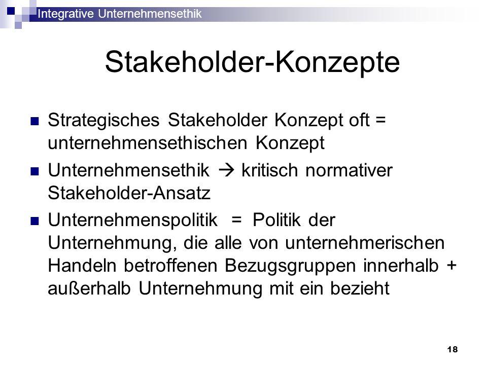 Integrative Unternehmensethik 18 Stakeholder-Konzepte Strategisches Stakeholder Konzept oft = unternehmensethischen Konzept Unternehmensethik kritisch
