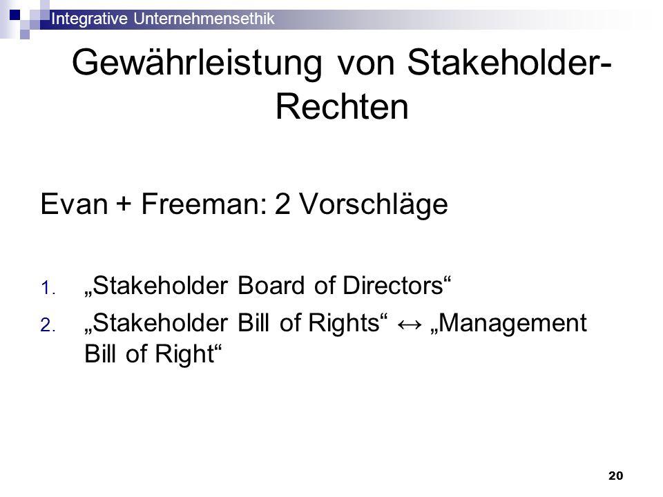 Integrative Unternehmensethik 20 Evan + Freeman: 2 Vorschläge 1. Stakeholder Board of Directors 2. Stakeholder Bill of Rights Management Bill of Right