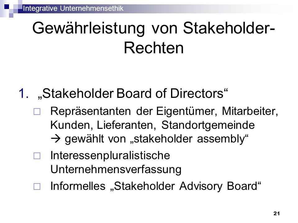 Integrative Unternehmensethik 21 Gewährleistung von Stakeholder- Rechten 1.Stakeholder Board of Directors Repräsentanten der Eigentümer, Mitarbeiter,
