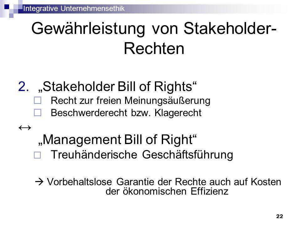 Integrative Unternehmensethik 22 Gewährleistung von Stakeholder- Rechten 2.Stakeholder Bill of Rights Recht zur freien Meinungsäußerung Beschwerderech