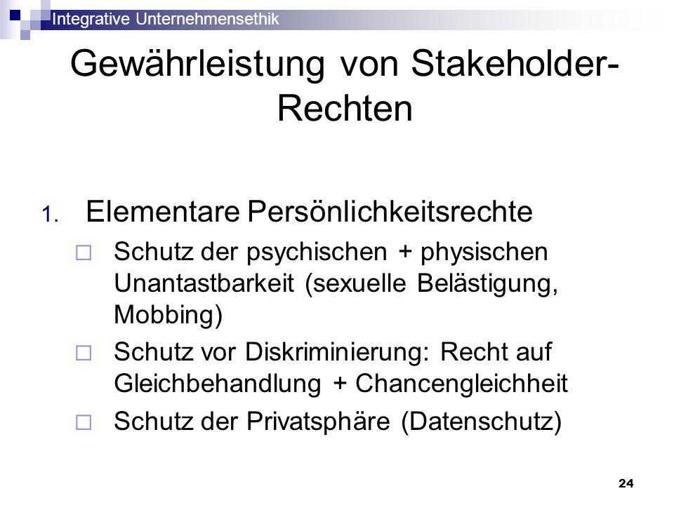 Integrative Unternehmensethik 24 1. Elementare Persönlichkeitsrechte Schutz der psychischen + physischen Unantastbarkeit (sexuelle Belästigung, Mobbin