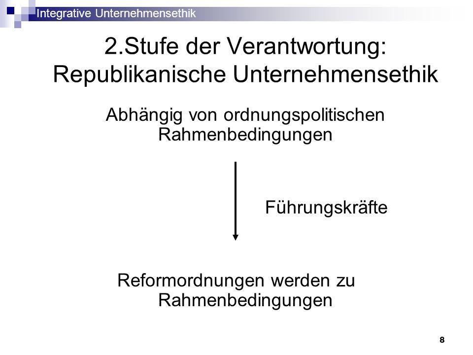 Integrative Unternehmensethik 9 2.Stufe der Verantwortung: Republikanische Unternehmensethik Branchenvereinbarungen keine gesetzlichen Regeln Meist ethisch hochwertiger Nicht wettbewerbsneutral