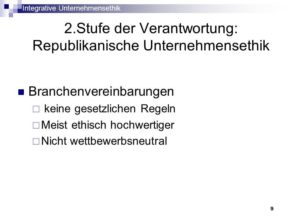 Integrative Unternehmensethik 9 2.Stufe der Verantwortung: Republikanische Unternehmensethik Branchenvereinbarungen keine gesetzlichen Regeln Meist et