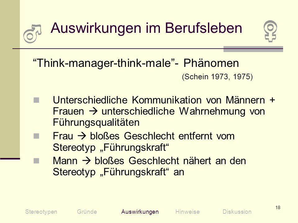 18 Auswirkungen im Berufsleben Think-manager-think-male- Phänomen (Schein 1973, 1975) Unterschiedliche Kommunikation von Männern + Frauen unterschiedl