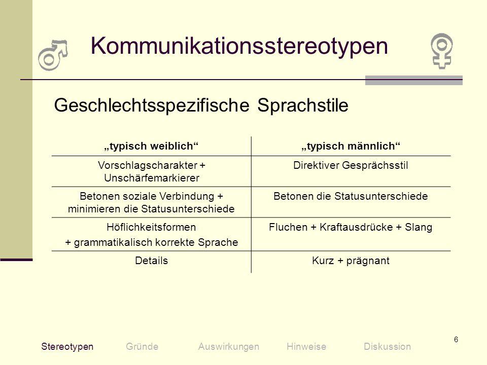 6 Kommunikationsstereotypen Geschlechtsspezifische Sprachstile StereotypenGründeAuswirkungenHinweiseDiskussion typisch weiblichtypisch männlich Vorsch