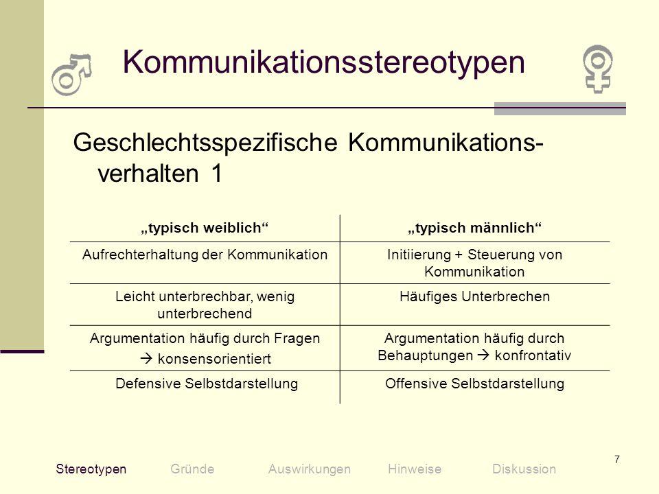 7 Kommunikationsstereotypen Geschlechtsspezifische Kommunikations- verhalten 1 StereotypenGründeAuswirkungenHinweiseDiskussion typisch weiblichtypisch