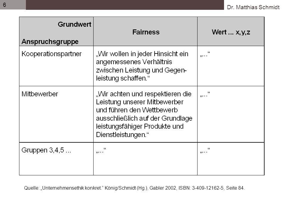 Dr. Matthias Schmidt 6 Quelle: Unternehmensethik konkret. König/Schmidt (Hg.), Gabler 2002, ISBN: 3-409-12162-5, Seite 84.