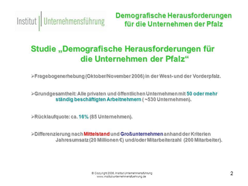 3 Demografische Herausforderungen für die Unternehmen der Pfalz © Copyright 2006, Institut Unternehmensführung www.institut-unternehmensfuehrung.de Der demografische Wandel – (k)ein Problem .