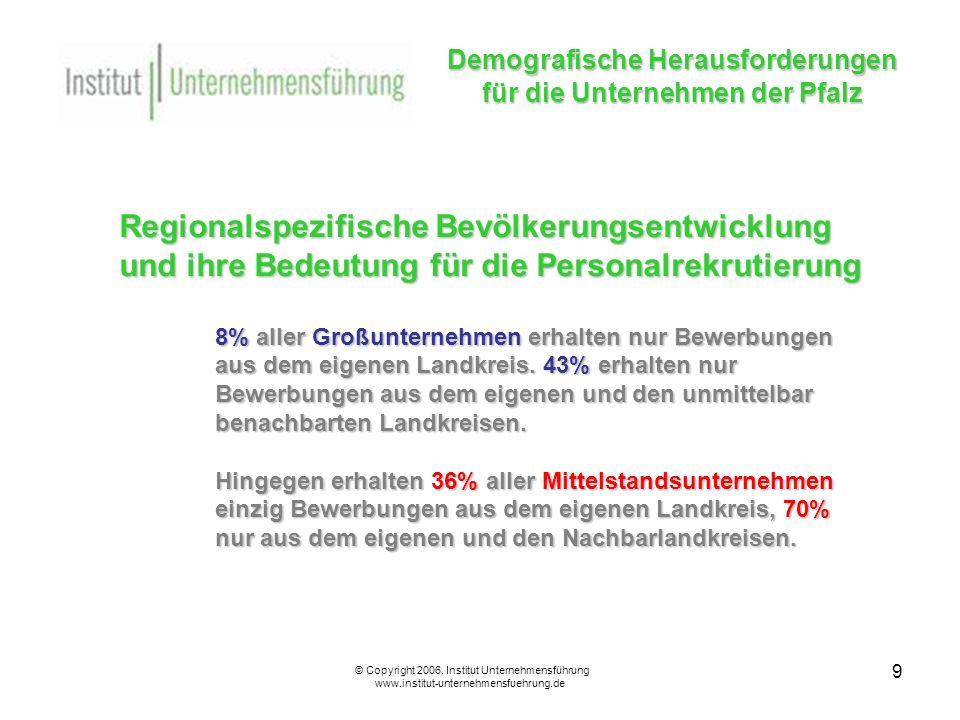 10 Demografische Herausforderungen für die Unternehmen der Pfalz © Copyright 2006, Institut Unternehmensführung www.institut-unternehmensfuehrung.de Betriebe ohne Nachwuchs – Jugend ohne Chance.