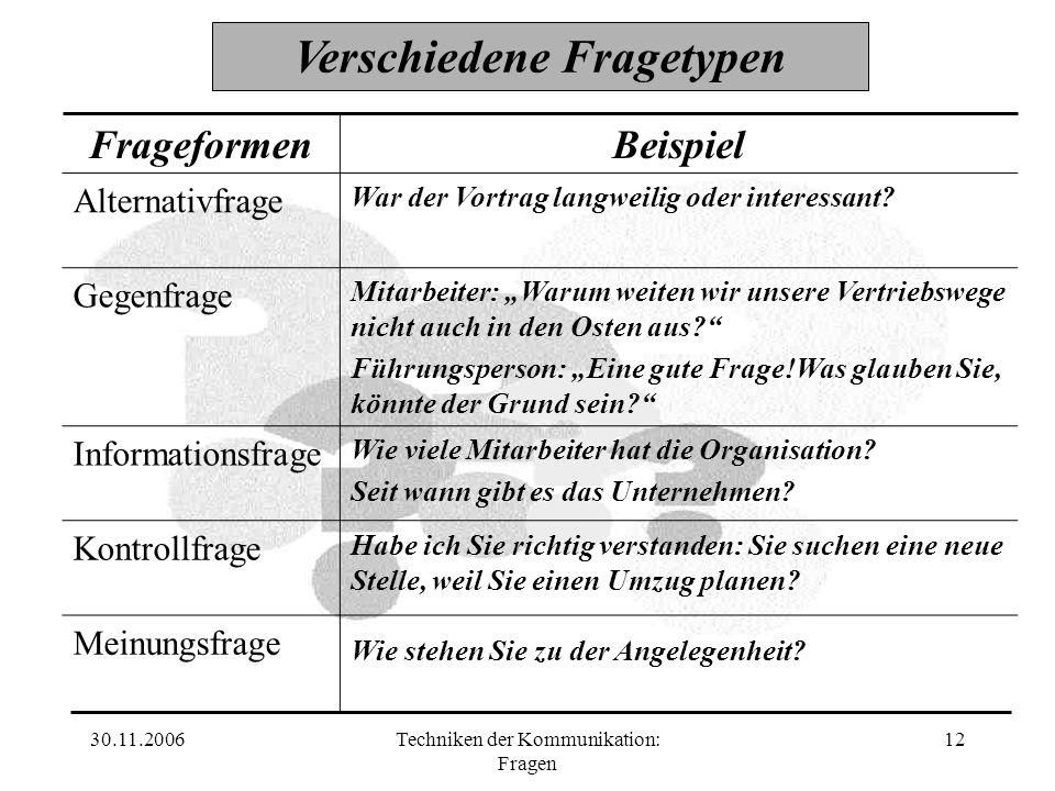 30.11.2006Techniken der Kommunikation: Fragen 12 Verschiedene Fragetypen FrageformenBeispiel Alternativfrage War der Vortrag langweilig oder interessant.