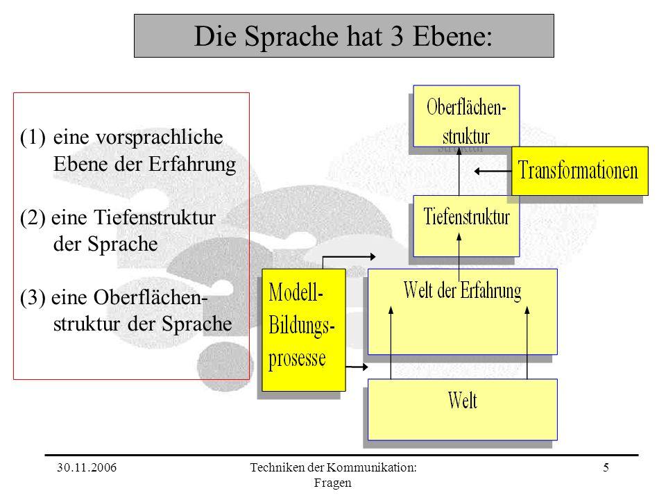 30.11.2006Techniken der Kommunikation: Fragen 6 Von Erlebnisse zur Sprache Mit die Benutzung von generaliserungen, tilgungen und verzerrungen transformieren wir Erlebnisse zur Sprache.