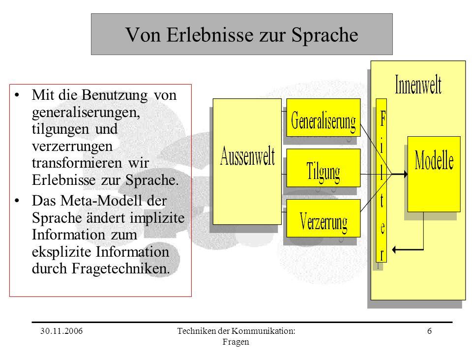 30.11.2006Techniken der Kommunikation: Fragen 7 Die Generaliserung Aus einer Erfahrung oder einer Gruppe von Erfahrungen macht eine Person eine allgemeine Aussage.