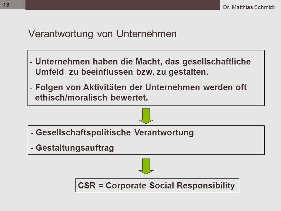 Dr. Matthias Schmidt 13 Verantwortung von Unternehmen -Unternehmen haben die Macht, das gesellschaftliche Umfeld zu beeinflussen bzw. zu gestalten. -F