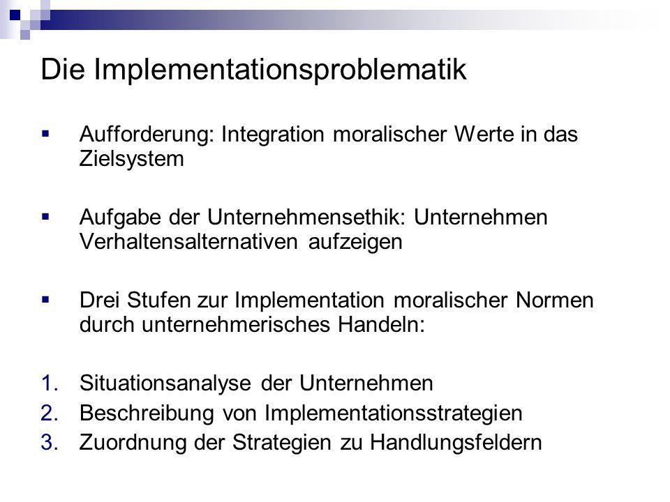 Die Implementationsproblematik Aufforderung: Integration moralischer Werte in das Zielsystem Aufgabe der Unternehmensethik: Unternehmen Verhaltensalte