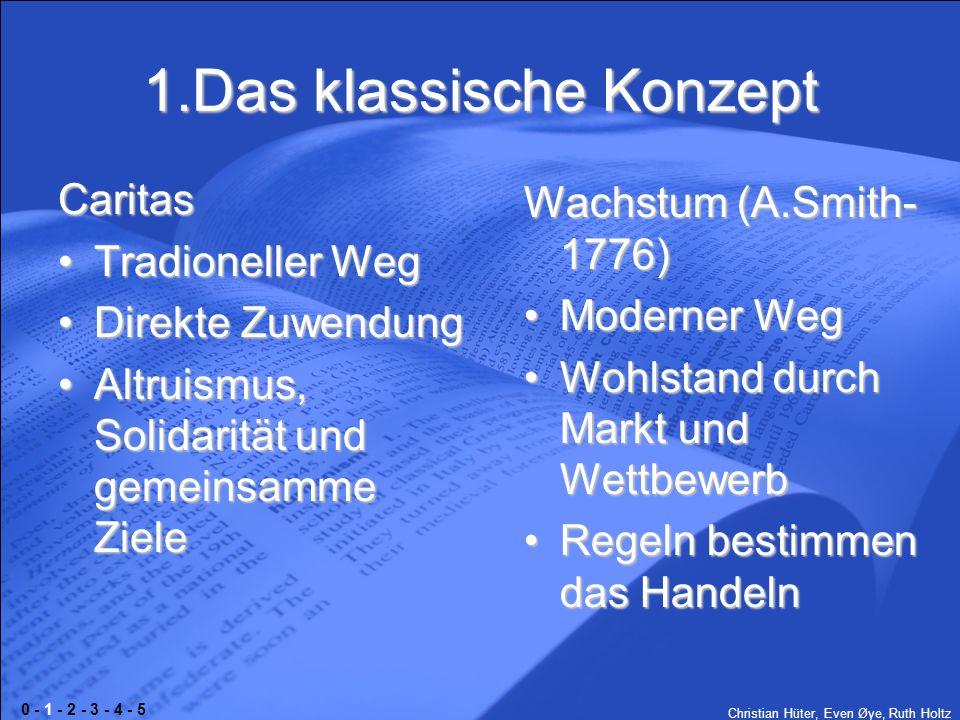 Christian Hüter, Even Øye, Ruth Holtz 1.Das klassische Konzept Caritas Tradioneller WegTradioneller Weg Direkte ZuwendungDirekte Zuwendung Altruismus,