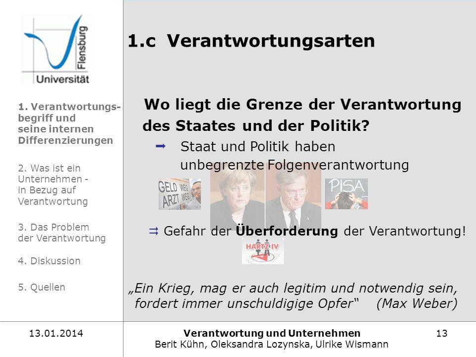 Verantwortung und Unternehmen Berit Kühn, Oleksandra Lozynska, Ulrike Wismann 1313.01.2014 1.c Verantwortungsarten 1.