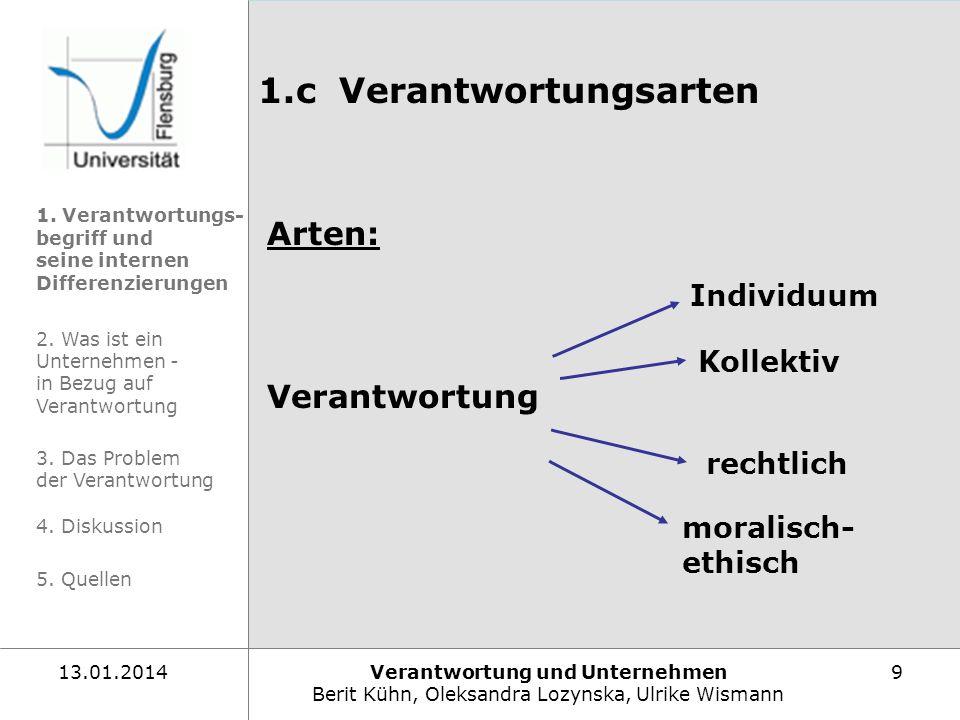 Verantwortung und Unternehmen Berit Kühn, Oleksandra Lozynska, Ulrike Wismann 913.01.2014 1.
