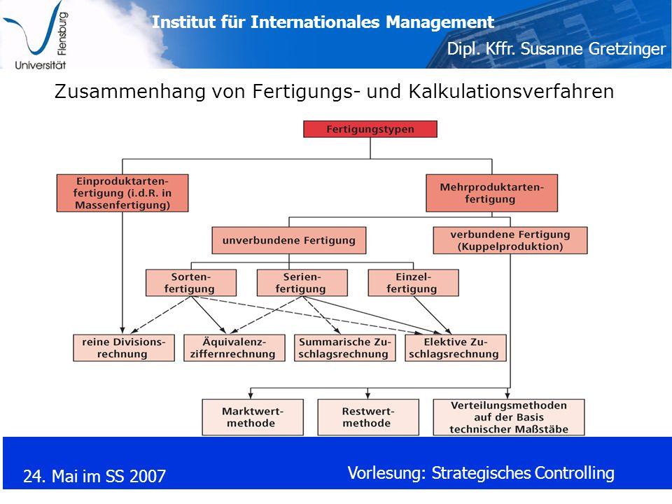 Institut für Internationales Management Dipl. Kffr. Susanne Gretzinger 24. Mai im SS 2007 Vorlesung: Strategisches Controlling Zusammenhang von Fertig