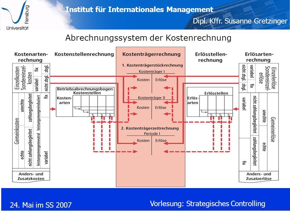 Institut für Internationales Management Dipl. Kffr. Susanne Gretzinger 24. Mai im SS 2007 Vorlesung: Strategisches Controlling Abrechnungssystem der K