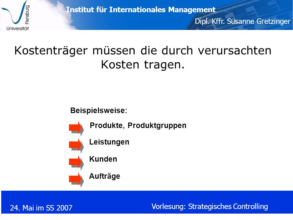 Institut für Internationales Management Dipl. Kffr. Susanne Gretzinger 24. Mai im SS 2007 Vorlesung: Strategisches Controlling Produkte, Produktgruppe