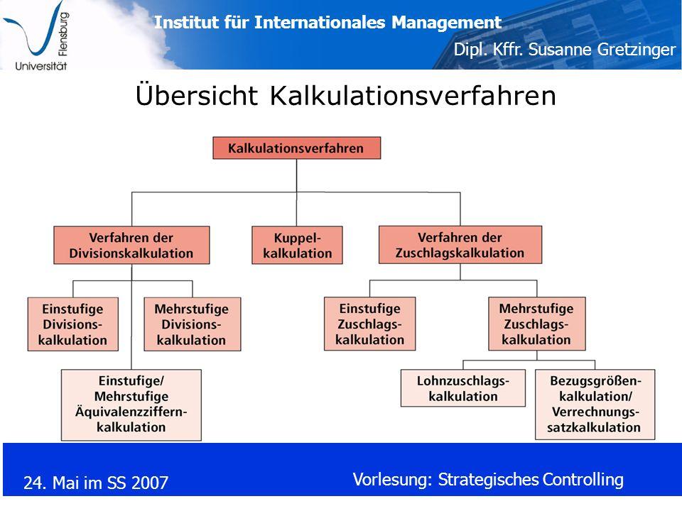Institut für Internationales Management Dipl. Kffr. Susanne Gretzinger 24. Mai im SS 2007 Vorlesung: Strategisches Controlling Übersicht Kalkulationsv