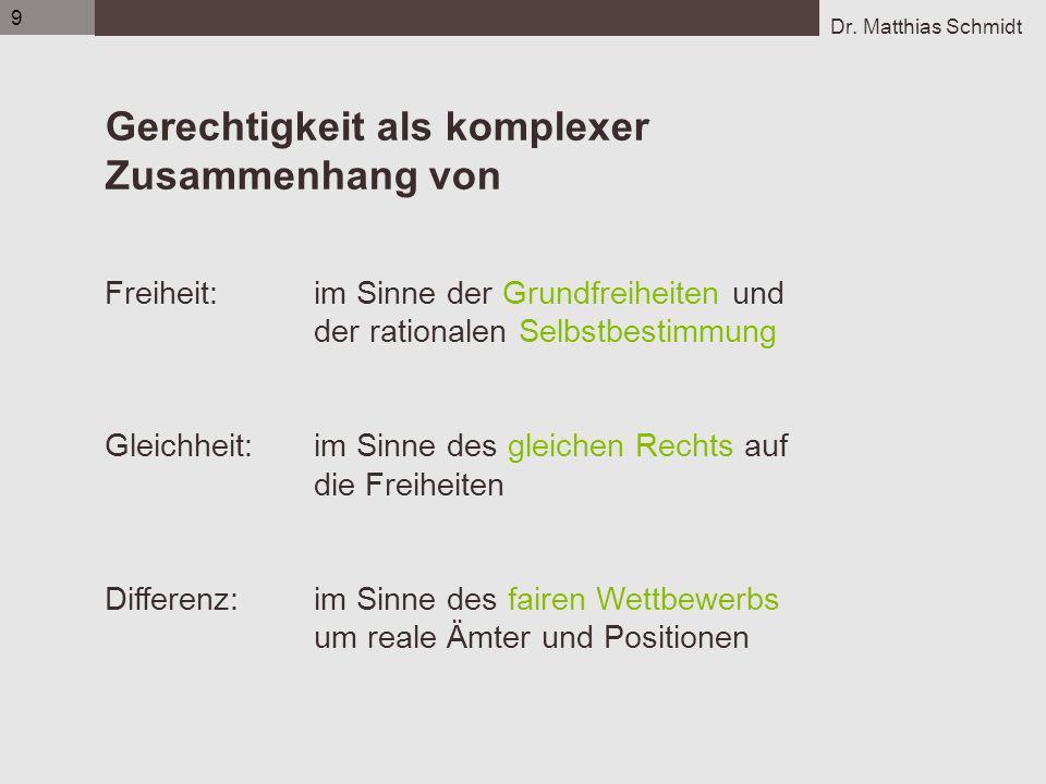Dr. Matthias Schmidt 9 Gerechtigkeit als komplexer Zusammenhang von Freiheit:im Sinne der Grundfreiheiten und der rationalen Selbstbestimmung Gleichhe
