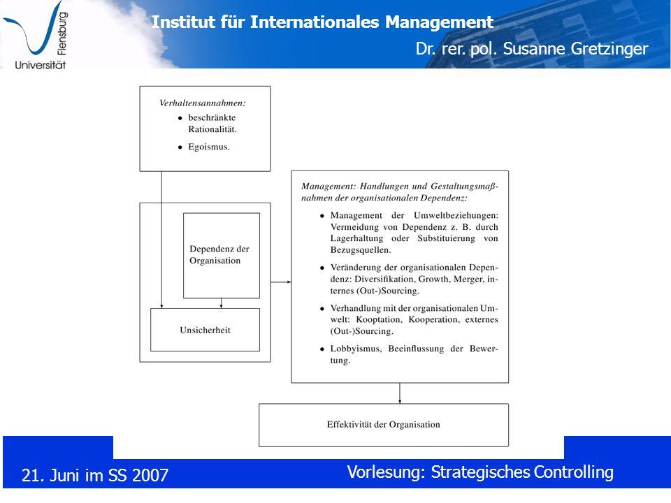 Institut für Internationales Management Dr. rer. pol. Susanne Gretzinger 21. Juni im SS 2007 Vorlesung: Strategisches Controlling