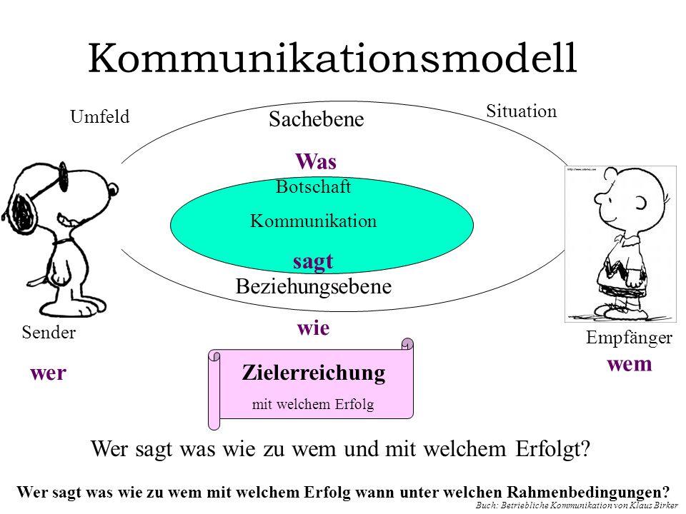 Kommunikationsmodell Sachebene Was Botschaft Kommunikation sagt Beziehungsebene wie Wer sagt was wie zu wem mit welchem Erfolg wann unter welchen Rahm