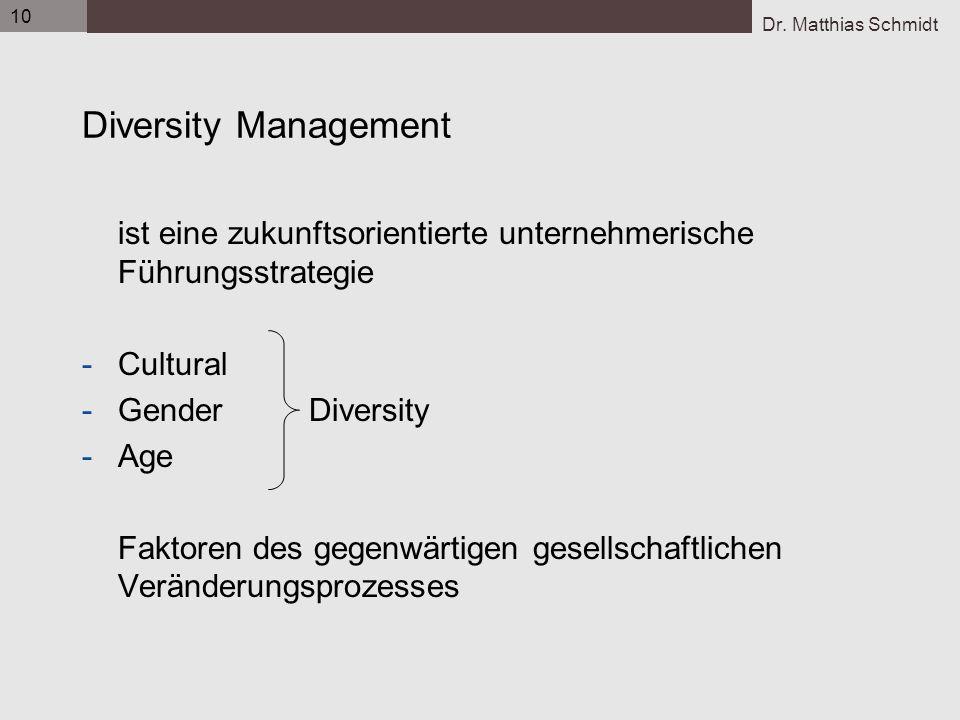 Dr. Matthias Schmidt 10 Diversity Management ist eine zukunftsorientierte unternehmerische Führungsstrategie -Cultural -Gender Diversity -Age Faktoren