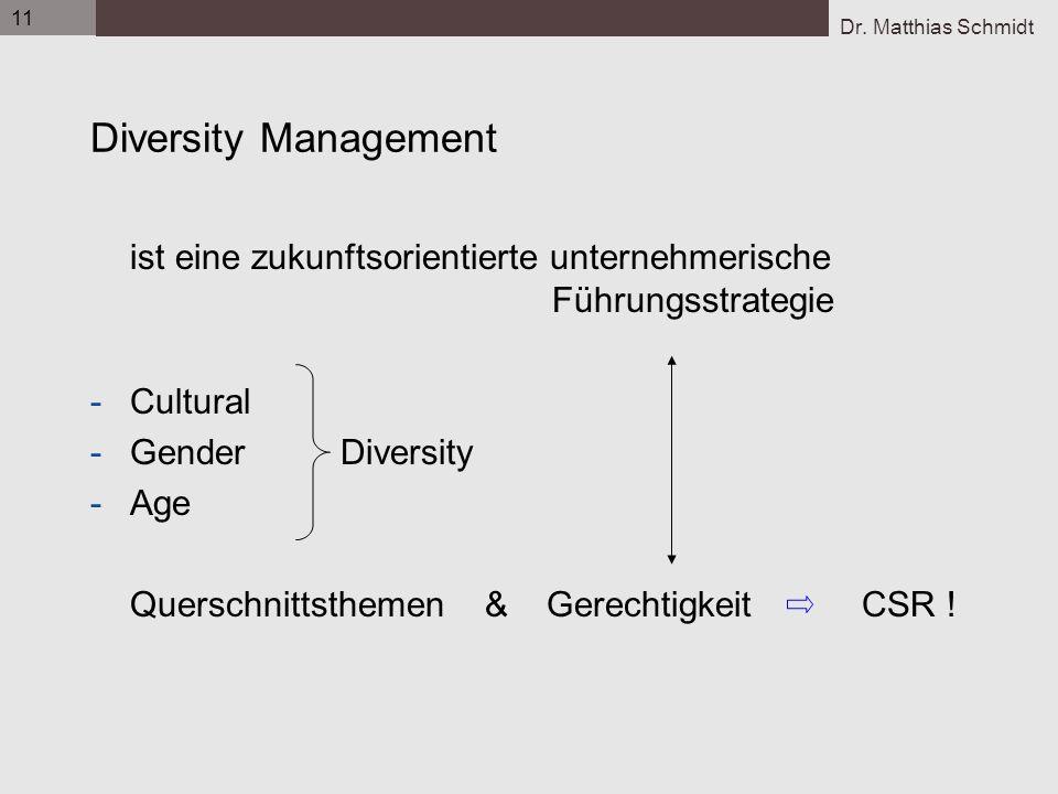 Dr. Matthias Schmidt 11 Diversity Management ist eine zukunftsorientierte unternehmerische Führungsstrategie -Cultural -Gender Diversity -Age Querschn
