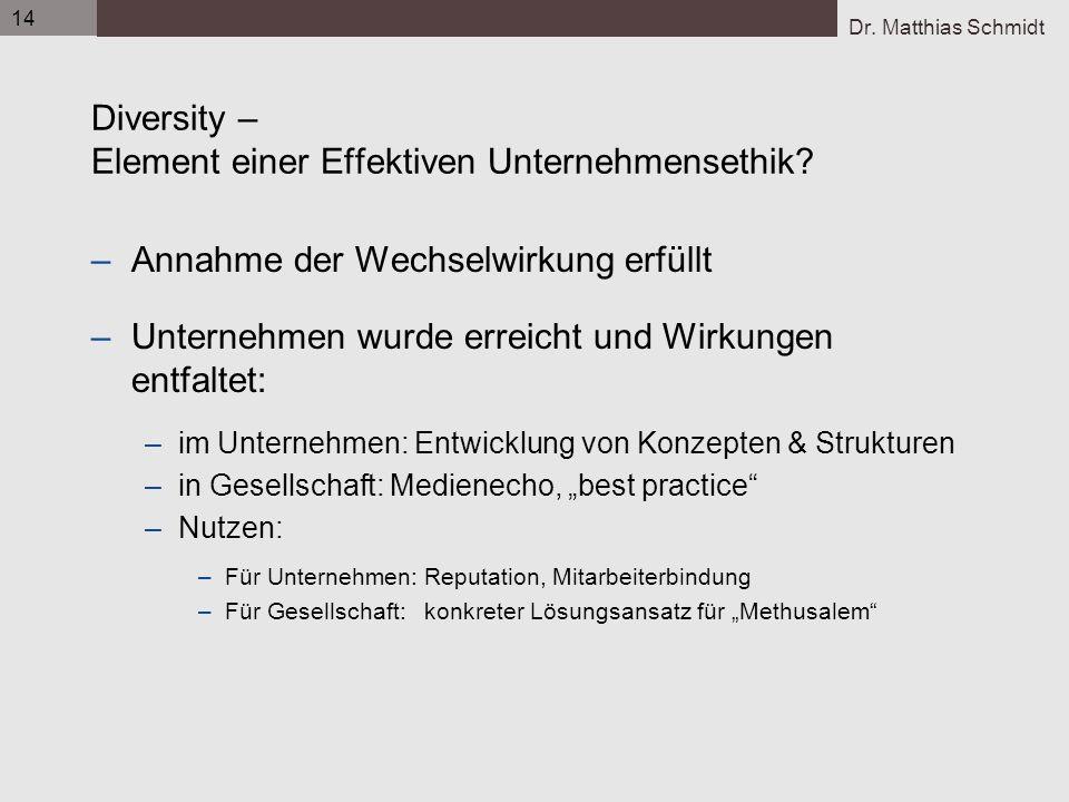 Dr. Matthias Schmidt 14 Diversity – Element einer Effektiven Unternehmensethik? –Annahme der Wechselwirkung erfüllt –Unternehmen wurde erreicht und Wi