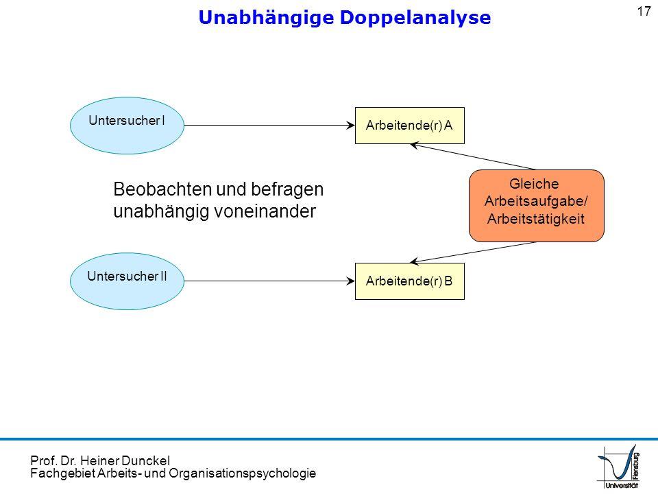 Prof. Dr. Heiner Dunckel Fachgebiet Arbeits- und Organisationspsychologie Untersucher I Arbeitende(r) A Untersucher II Arbeitende(r) B Gleiche Arbeits