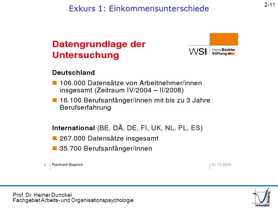 Prof. Dr. Heiner Dunckel Fachgebiet Arbeits- und Organisationspsychologie Exkurs 1: Einkommensunterschiede 2-11
