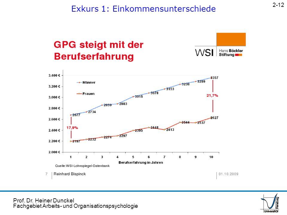 Prof. Dr. Heiner Dunckel Fachgebiet Arbeits- und Organisationspsychologie Exkurs 1: Einkommensunterschiede 2-12