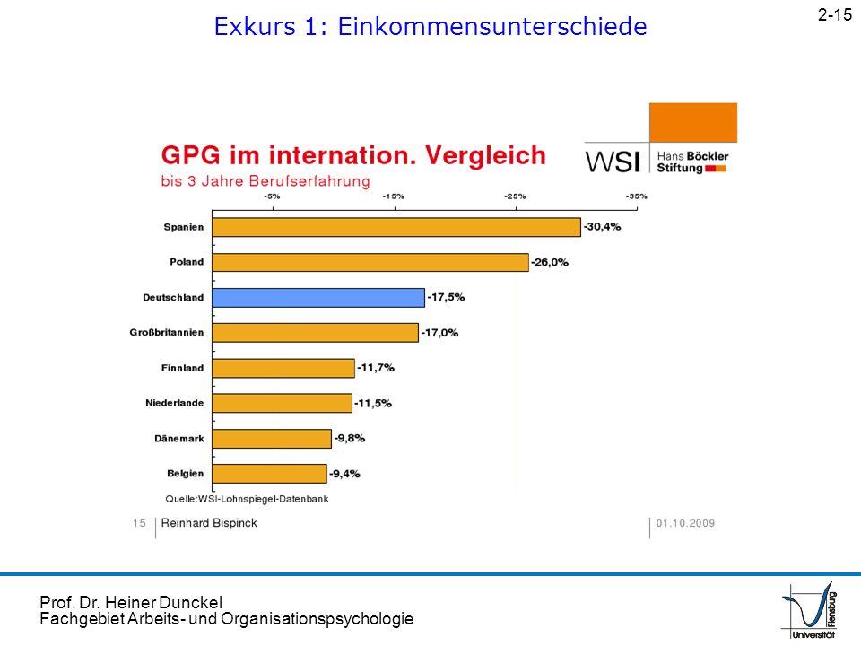 Prof. Dr. Heiner Dunckel Fachgebiet Arbeits- und Organisationspsychologie Exkurs 1: Einkommensunterschiede 2-15