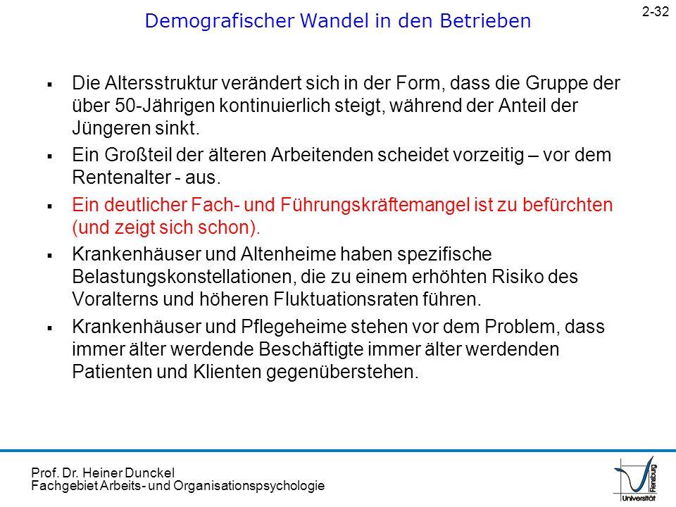 Prof. Dr. Heiner Dunckel Fachgebiet Arbeits- und Organisationspsychologie Die Altersstruktur verändert sich in der Form, dass die Gruppe der über 50-J