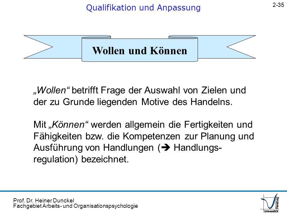 Prof. Dr. Heiner Dunckel Fachgebiet Arbeits- und Organisationspsychologie Wollen und Können Wollen betrifft Frage der Auswahl von Zielen und der zu Gr