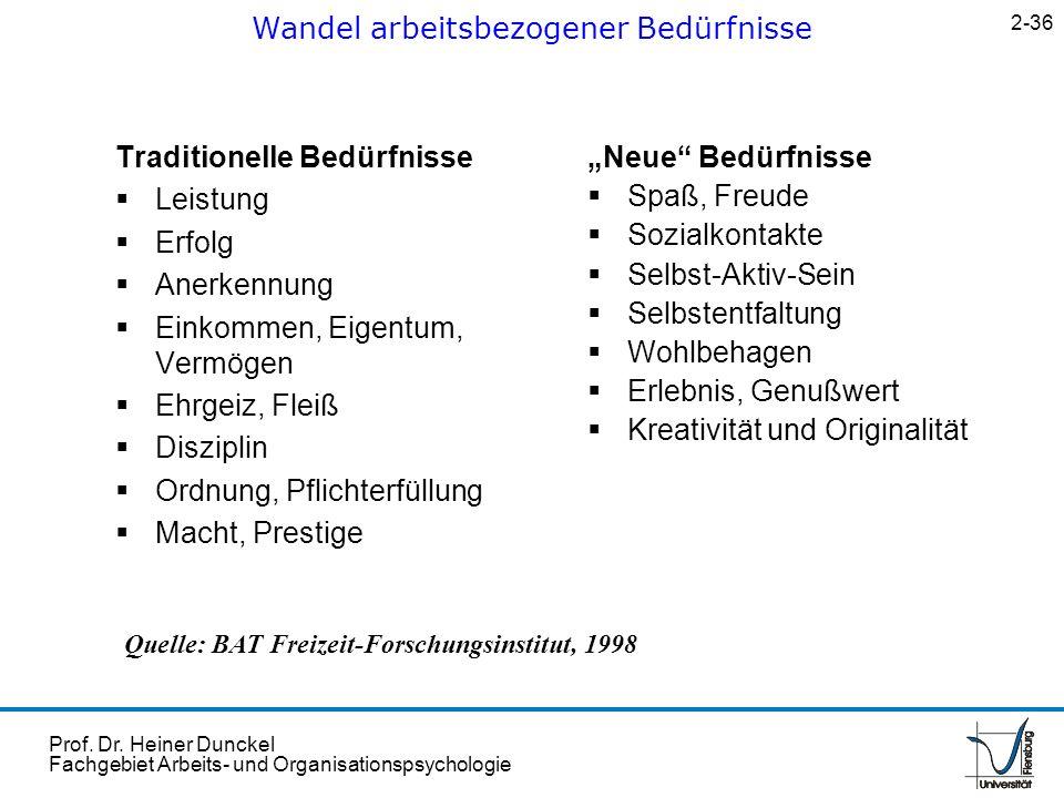 Prof. Dr. Heiner Dunckel Fachgebiet Arbeits- und Organisationspsychologie Quelle: BAT Freizeit-Forschungsinstitut, 1998 Traditionelle Bedürfnisse Leis